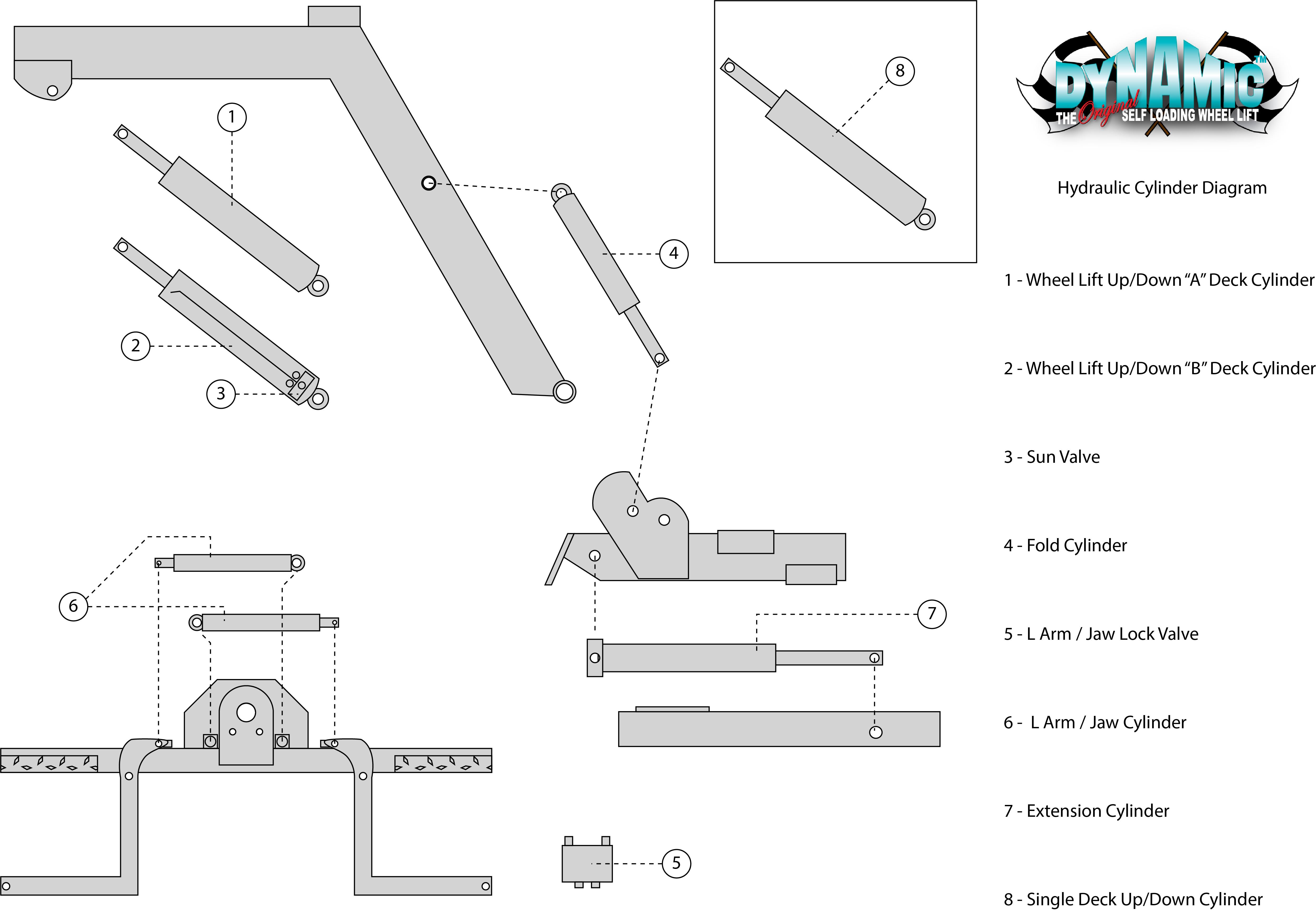 Dynamic Hydraulic Cylinders